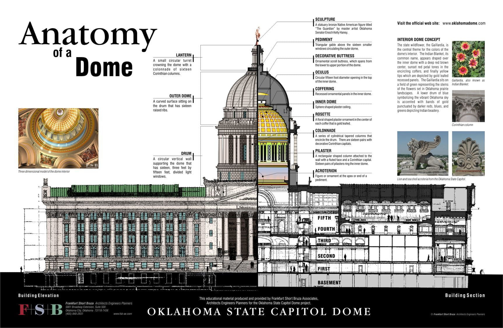 Anatomy of a Dome » FSB | DefineDesignDeliver